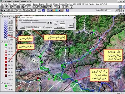 طرح جامع مدیریت منابع آب حوضه آبریز رودخانه کابل